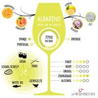 infographic albarino